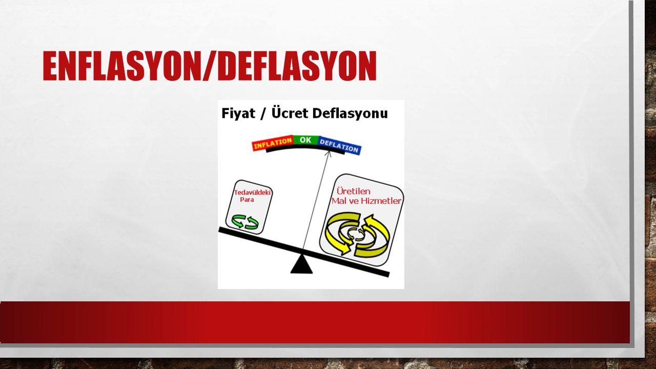 ENFLASYON/DEFLASYON