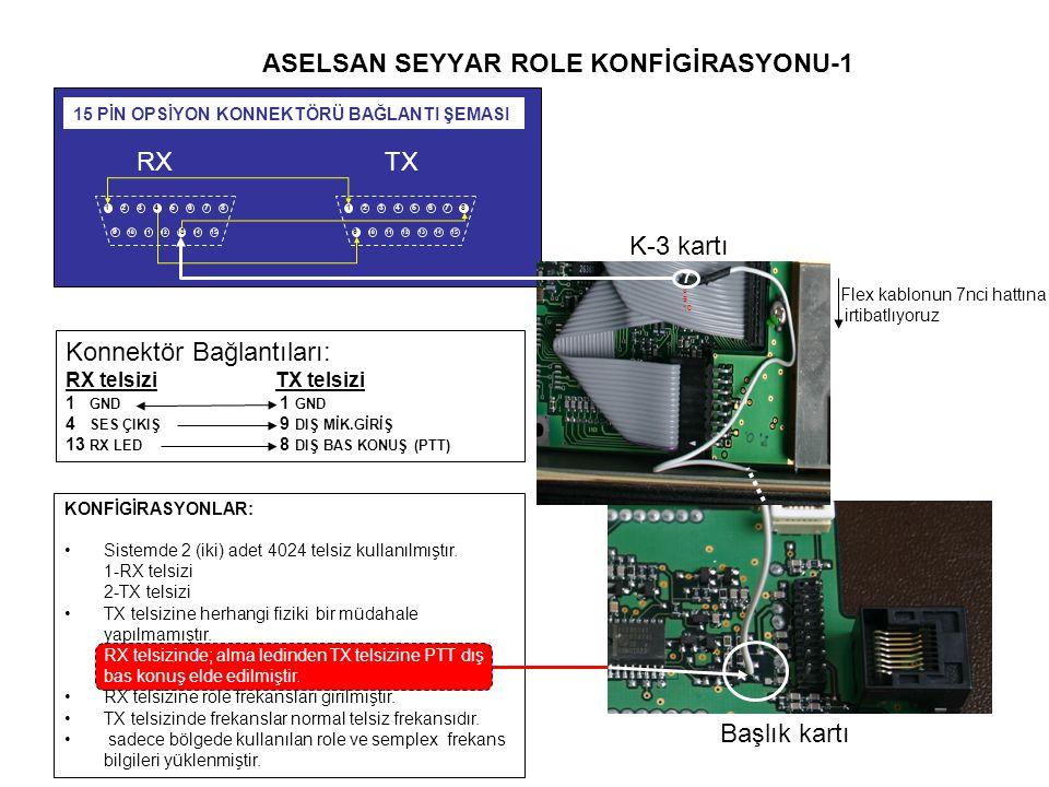ASELSAN SEYYAR ROLE KONFİGİRASYONU-2 akü Telsiz-1 Telsiz-2 Alma anten konnektörü Gönderme anten konnektörü Hop.Mik.