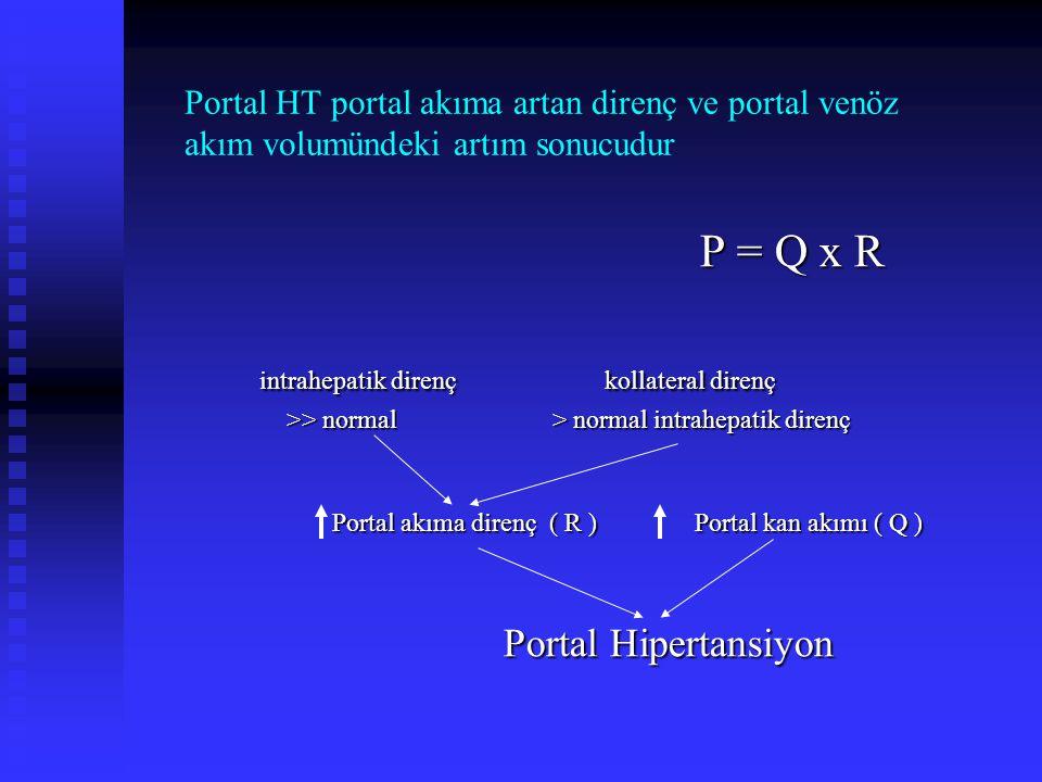Portal HT portal akıma artan direnç ve portal venöz akım volumündeki artım sonucudur P = Q x R P = Q x R intrahepatik direnç kollateral direnç intrahe