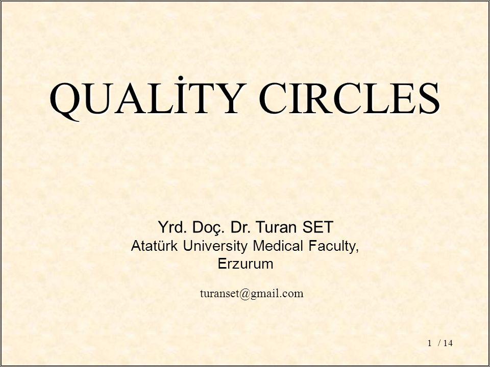 / 141 Yrd. Doç. Dr. Turan SET Atatürk University Medical Faculty, Erzurum QUALİTY CIRCLES turanset@gmail.com