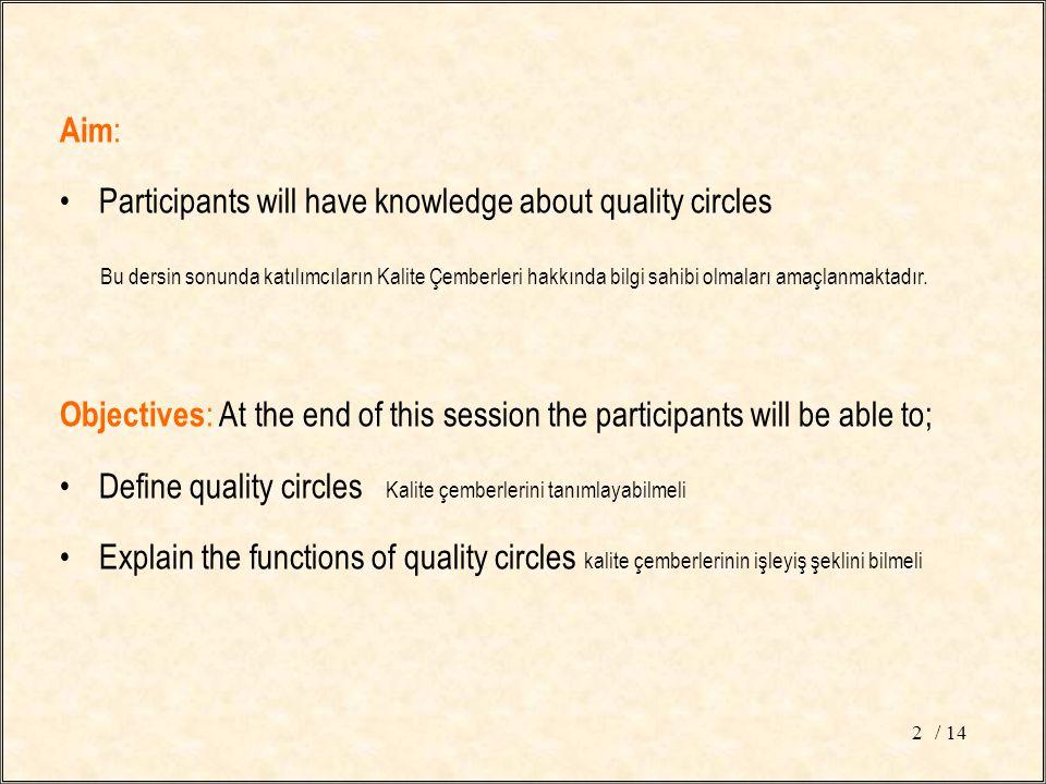 / 142 Aim : Participants will have knowledge about quality circles Bu dersin sonunda katılımcıların Kalite Çemberleri hakkında bilgi sahibi olmaları amaçlanmaktadır.