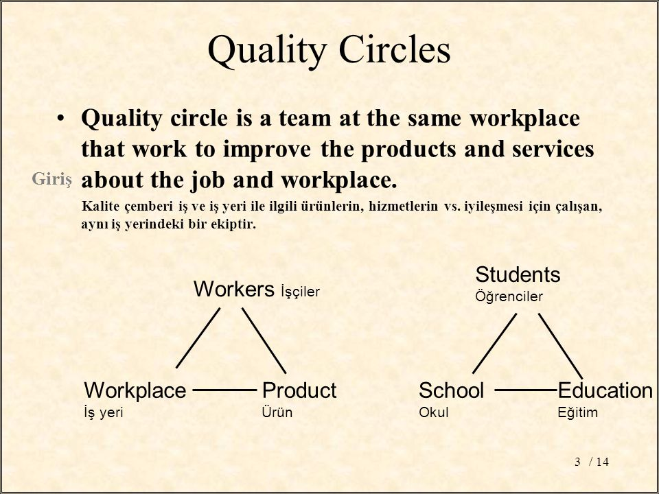 / 143 Quality circle is a team at the same workplace that work to improve the products and services about the job and workplace.
