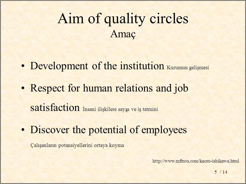 / 145 Aim of quality circles Amaç Development of the institution Kurumun gelişmesi Respect for human relations and job satisfaction İnsani ilişkilere