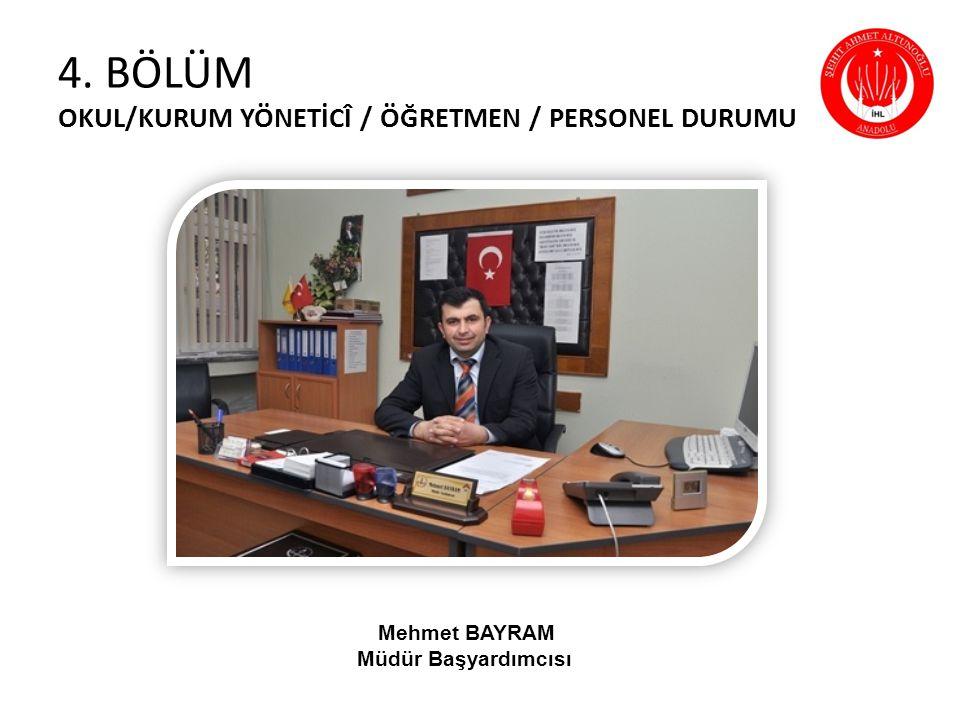 4. BÖLÜM OKUL/KURUM YÖNETİCÎ / ÖĞRETMEN / PERSONEL DURUMU Mehmet BAYRAM Müdür Başyardımcısı
