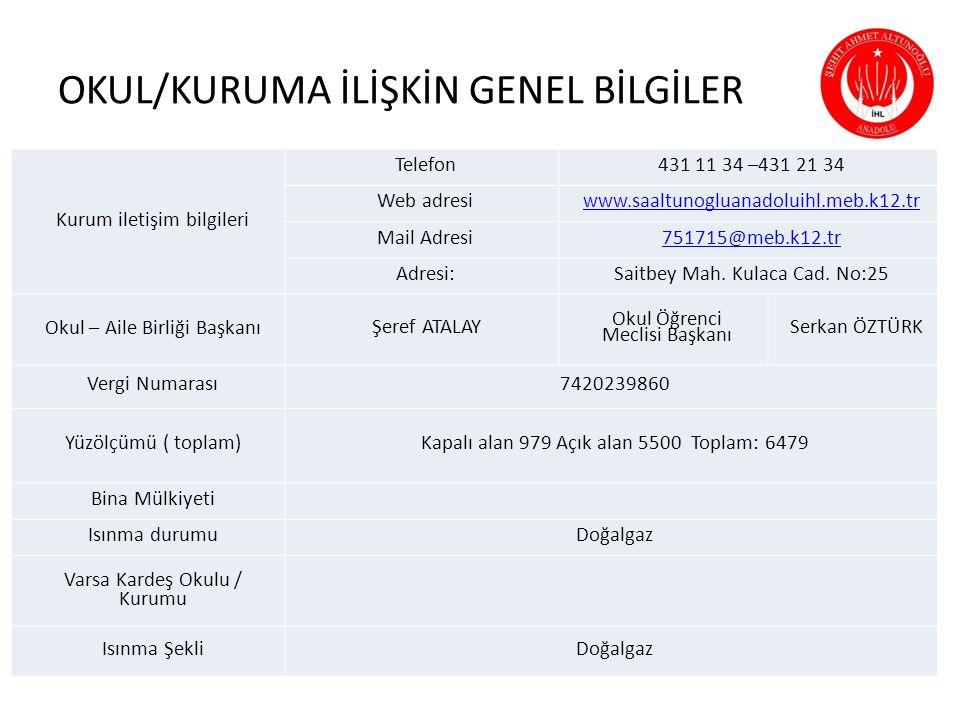 OKUL/KURUMA İLİŞKİN GENEL BİLGİLER Kurum iletişim bilgileri Telefon431 11 34 –431 21 34 Web adresiwww.saaltunogluanadoluihl.meb.k12.tr Mail Adresi7517