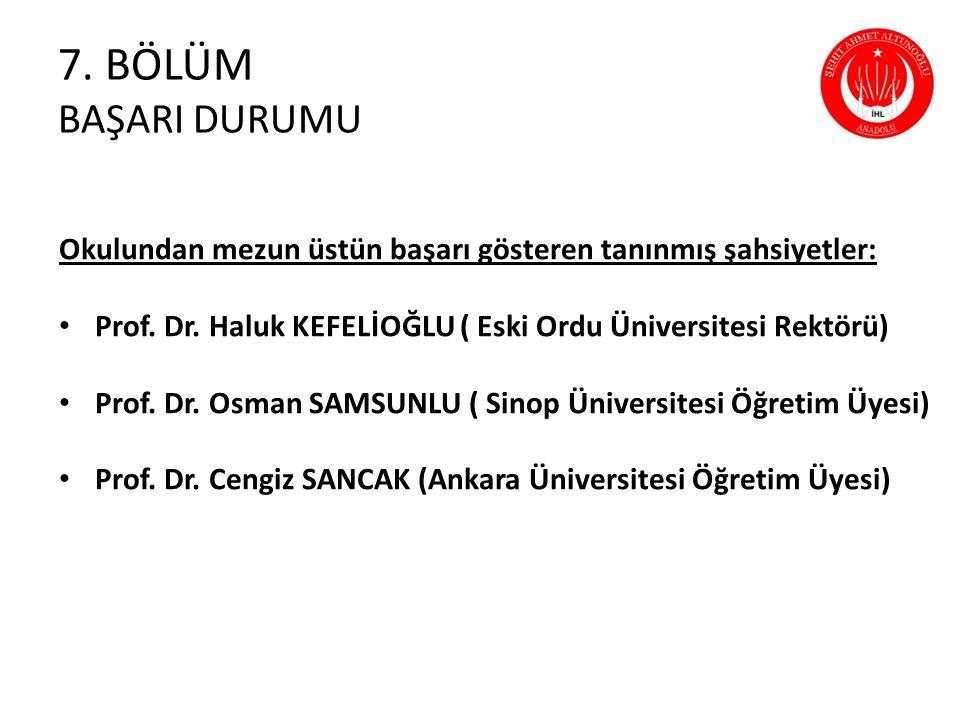 Okulundan mezun üstün başarı gösteren tanınmış şahsiyetler: Prof. Dr. Haluk KEFELİOĞLU ( Eski Ordu Üniversitesi Rektörü) Prof. Dr. Osman SAMSUNLU ( Si