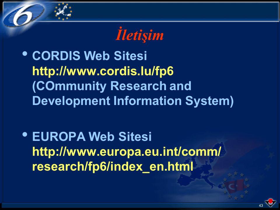 42 TÜBİTAK bünyesinde, 6.ÇP ile ilgili tüm bilgilerin yer aldığı ve bundan sonraki tüm iletişimi sağlayacak olan bir web sitesi http://www.fp6.org.tr ve e-posta adresi info@fp6.org.tr oluşturulmuştur.