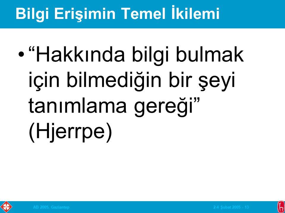 2-4 Şubat 2005 - 13AB 2005, Gaziantep Bilgi Erişimin Temel İkilemi Hakkında bilgi bulmak için bilmediğin bir şeyi tanımlama gereği (Hjerrpe)