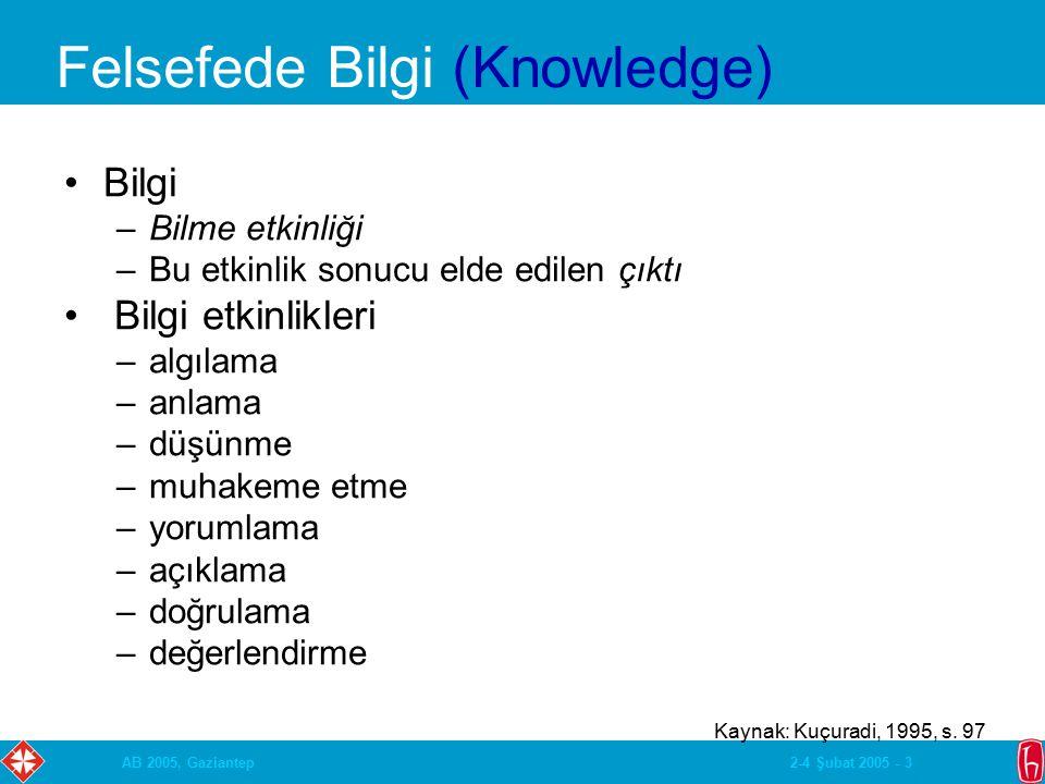 2-4 Şubat 2005 - 3AB 2005, Gaziantep Felsefede Bilgi (Knowledge) Bilgi –Bilme etkinliği –Bu etkinlik sonucu elde edilen çıktı Bilgi etkinlikleri –algılama –anlama –düşünme –muhakeme etme –yorumlama –açıklama –doğrulama –değerlendirme Kaynak: Kuçuradi, 1995, s.