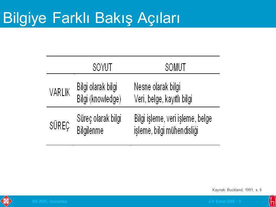 2-4 Şubat 2005 - 5AB 2005, Gaziantep Bilgiye Farklı Bakış Açıları Kaynak: Buckland, 1991, s. 6