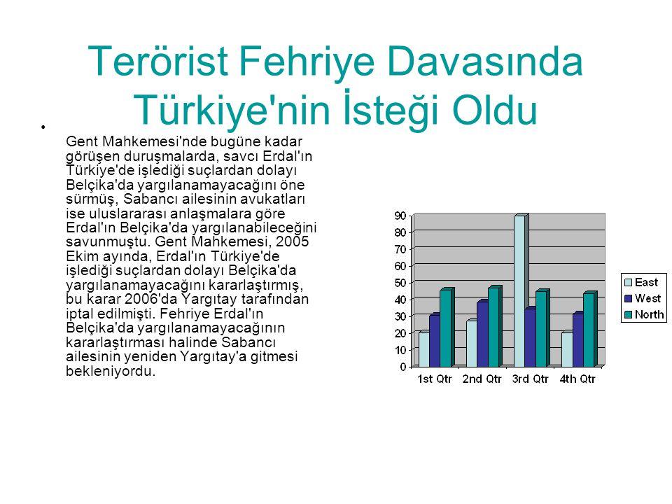 Terörist Fehriye Davasında Türkiye'nin İsteği Oldu Gent Mahkemesi'nde bugüne kadar görüşen duruşmalarda, savcı Erdal'ın Türkiye'de işlediği suçlardan