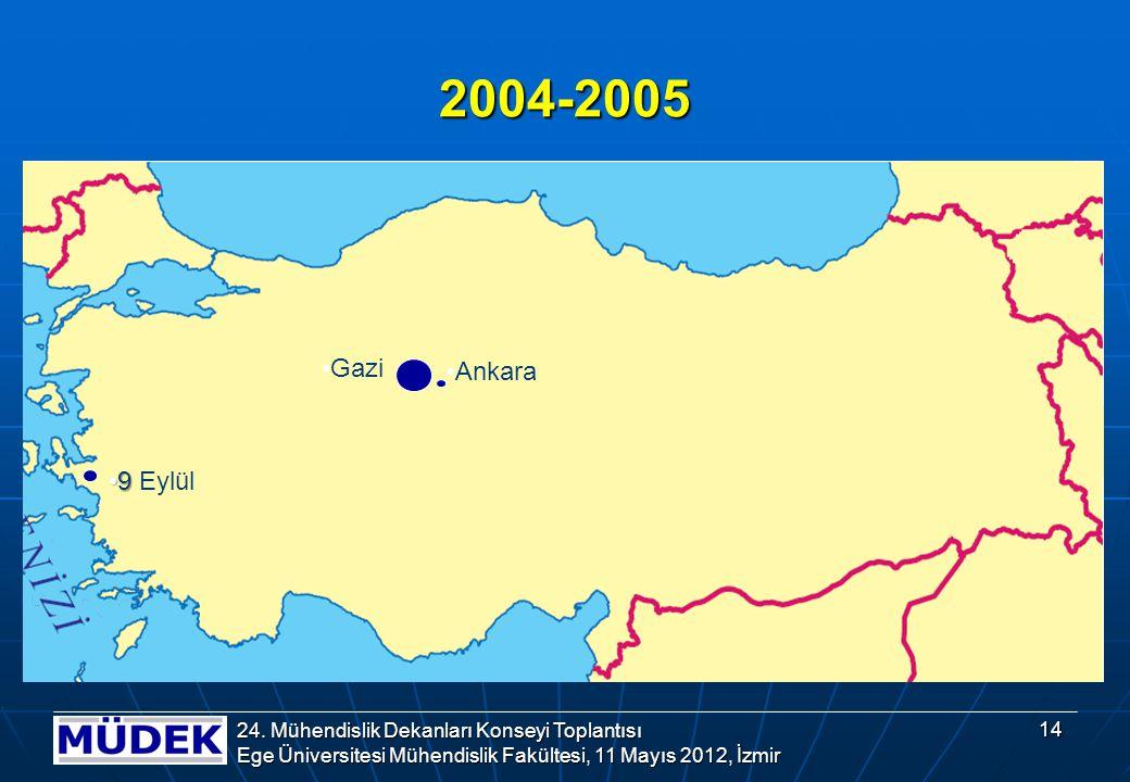 Gazi Ankara 99 Eylül 2004-2005 14 24.