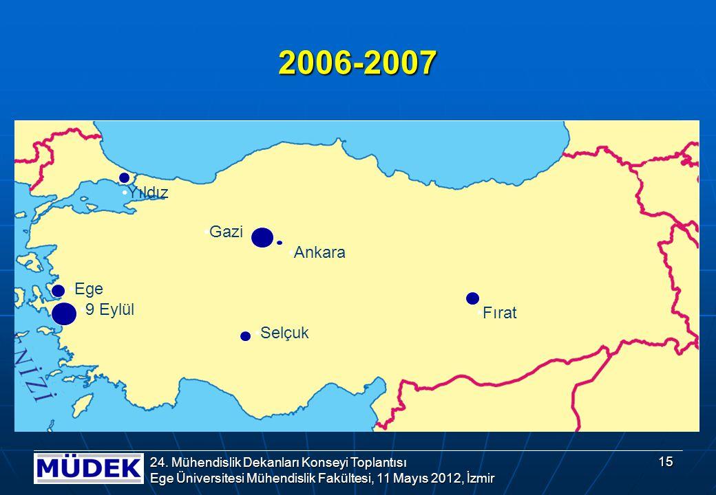 Gazi Ankara 9 Eylül Ege Fırat Selçuk Yıldız 2006-2007 15 24.