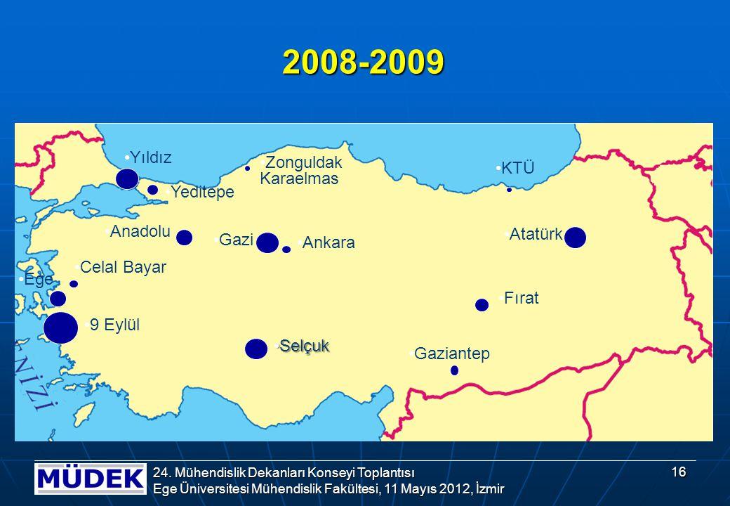 Gazi Ankara 9 Eylül Ege Fırat SelçukSelçuk Yıldız Atatürk Celal Bayar Gaziantep KTÜ Zonguldak Karaelmas Yeditepe Anadolu 2008-2009 16 24.
