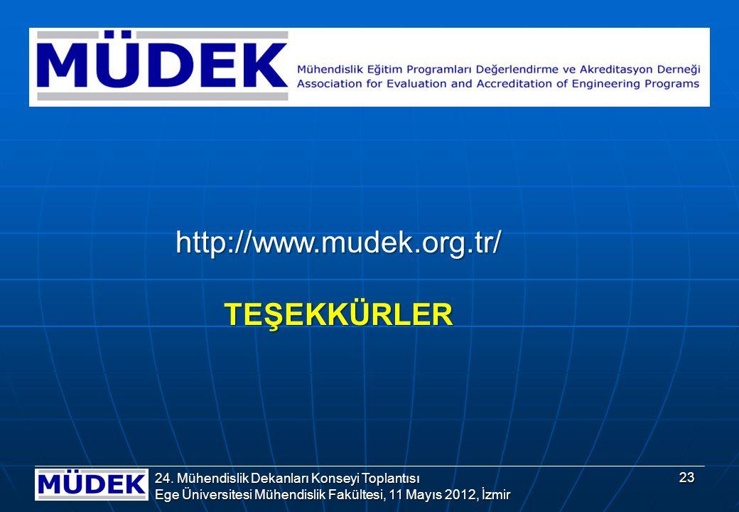 http://www.mudek.org.tr/TEŞEKKÜRLER 23 24.