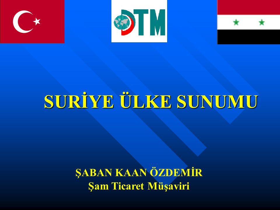 BAŞLIKLAR 1- Suriye Pazarı Hakkında Genel Bilgi 2- Türkiye-Suriye İkili Ticaret Verileri 3- Türkiye-Suriye Ortaklık Anlaşması 4- Firmalarımızca Karşılaşılan Sorunlar 5- Suriye'de Yatırım