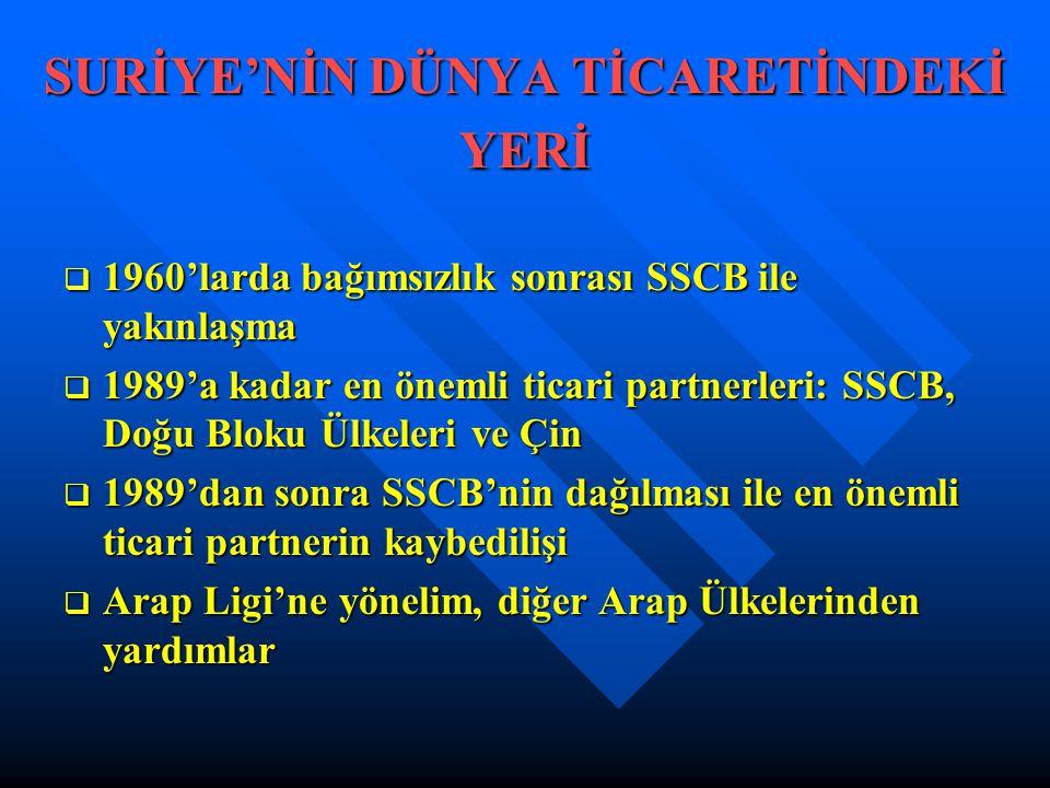 SURİYE'NİN DÜNYA TİCARETİNDEKİ YERİ  1960'larda bağımsızlık sonrası SSCB ile yakınlaşma  1989'a kadar en önemli ticari partnerleri: SSCB, Doğu Bloku