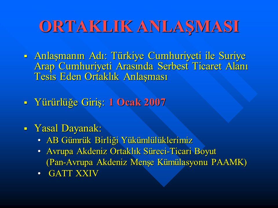 ORTAKLIK ANLAŞMASI  Anlaşmanın Adı: Türkiye Cumhuriyeti ile Suriye Arap Cumhuriyeti Arasında Serbest Ticaret Alanı Tesis Eden Ortaklık Anlaşması  Yü