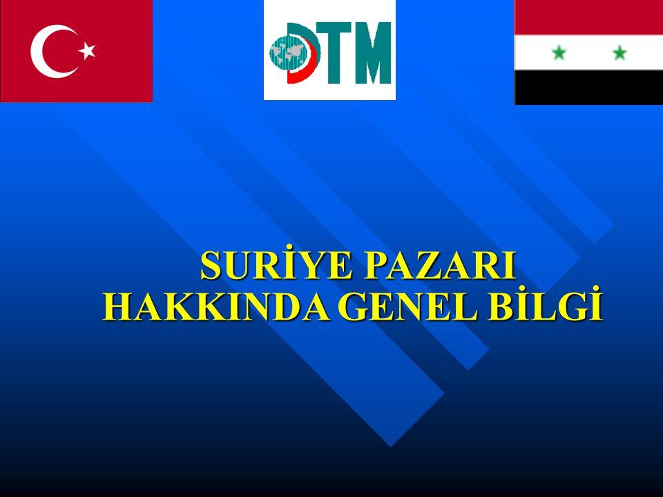 Yatırımların Karşılıklı Teşviki ve Korunması Anlaşması Türkiye-Suriye Arasındaki Ekonomik ve Ticari İlişkilerin Hukuki Temeli AMAÇ  İstikrarlı bir yatırım ortamı sağlamak  Ekonomik kaynakların en etkin biçimde kullanılmalarını sağlamak  Yatırımların adil ve hakkaniyete uygun muameleye tabi tutulmasını sağlamak KAPSAM  Taraflardan her birinin yürürlükteki hukukuna göre vatandaşı sayılan gerçek kişiler