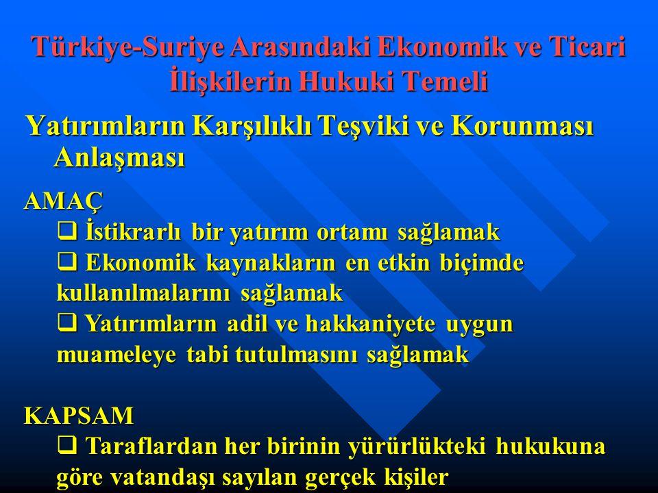Yatırımların Karşılıklı Teşviki ve Korunması Anlaşması Türkiye-Suriye Arasındaki Ekonomik ve Ticari İlişkilerin Hukuki Temeli AMAÇ  İstikrarlı bir ya