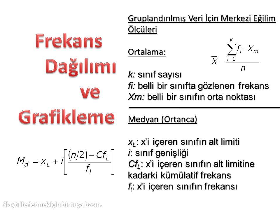 Gruplandırılmış Veri İçin Merkezi Eğilim ÖlçüleriOrtalama: k: sınıf sayısı fi: belli bir sınıfta gözlenen frekans Xm: belli bir sınıfın orta noktası Medyan (Ortanca) x L : x'i içeren sınıfın alt limiti i: sınıf genişliği Cf L : x'i içeren sınıfın alt limitine kadarki kümülatif frekans f i : x'i içeren sınıfın frekansı