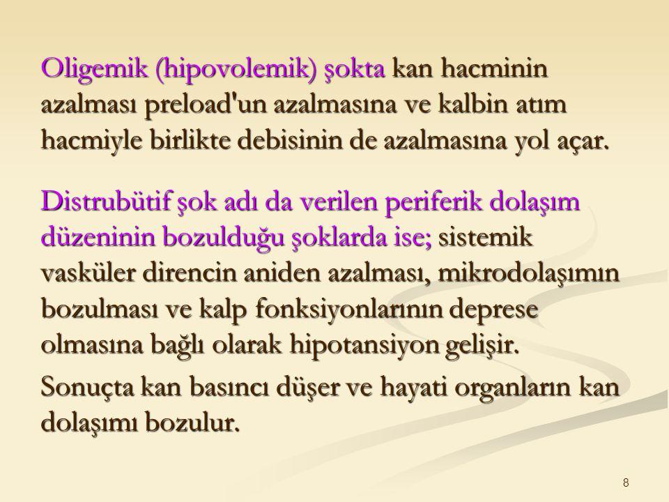 59 Sağlık Slaytlarıhttp://hastaneciyiz.blogspot.com