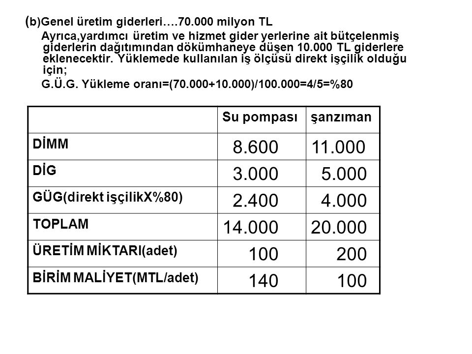 ( b)Genel üretim giderleri….70.000 milyon TL Ayrıca,yardımcı üretim ve hizmet gider yerlerine ait bütçelenmiş giderlerin dağıtımından dökümhaneye düşe