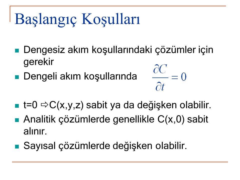 Başlangıç Koşulları Dengesiz akım koşullarındaki çözümler için gerekir Dengeli akım koşullarında t=0  C(x,y,z) sabit ya da değişken olabilir. Analiti