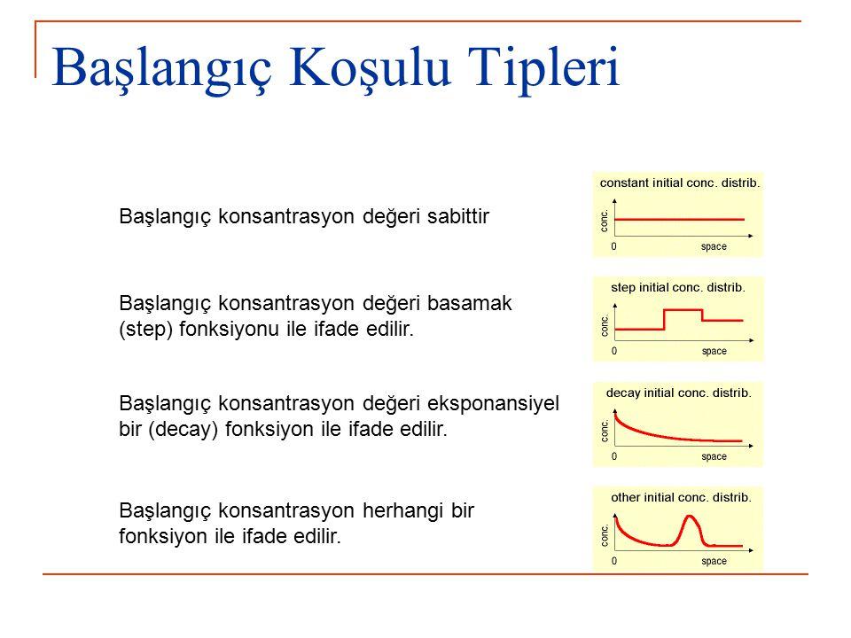 Başlangıç Koşulu Tipleri Başlangıç konsantrasyon değeri sabittir Başlangıç konsantrasyon değeri basamak (step) fonksiyonu ile ifade edilir. Başlangıç