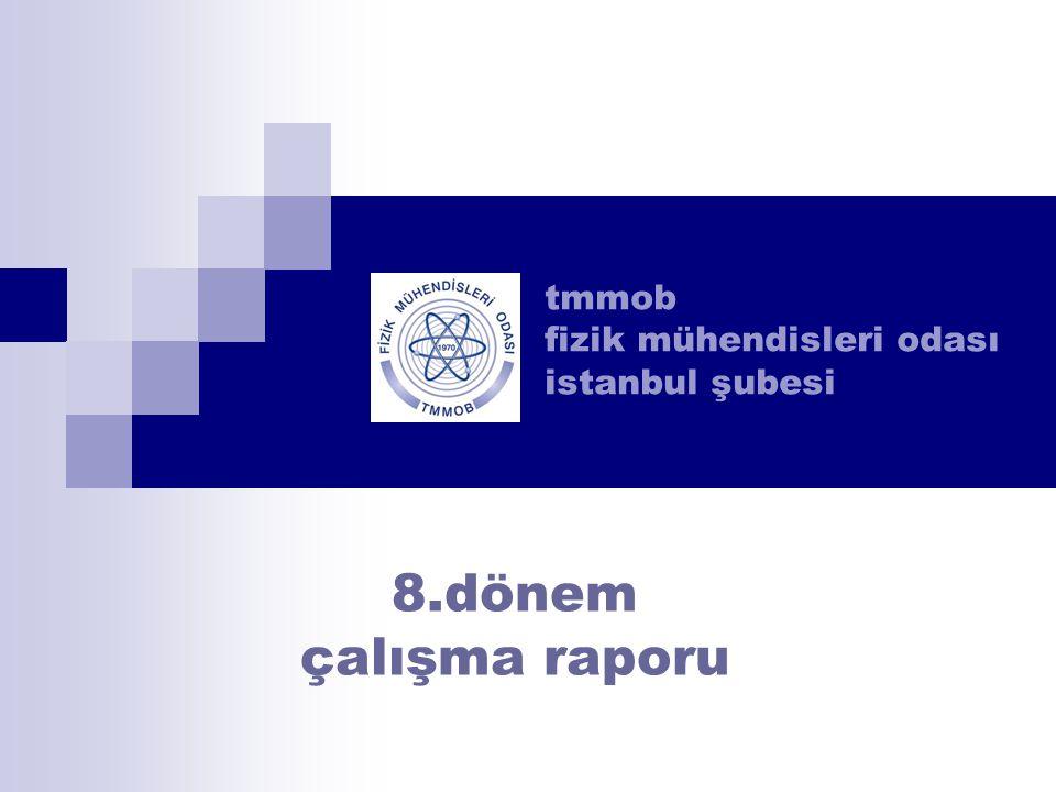 TMMOB FİZİK MÜHENDİSLERİ ODASI İSTANBUL ŞUBESİ 9.OLAĞAN GENEL KURUL ÇAĞRISI Şubemizin 9.