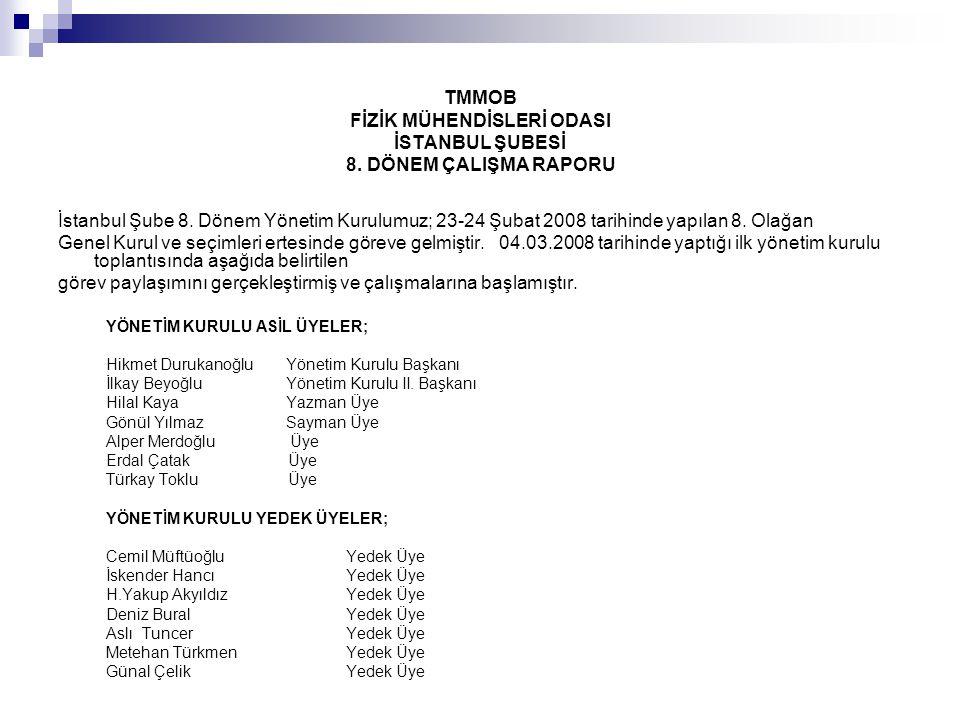 Oda-üye ilişkileri; Ocak 2010 tarihi itibariyle şubemizin üye sayısı 419 dur.