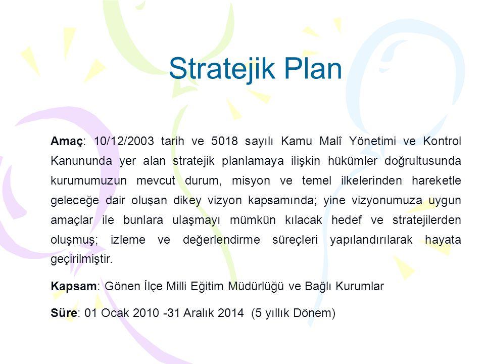 Amaç: 10/12/2003 tarih ve 5018 sayılı Kamu Malî Yönetimi ve Kontrol Kanununda yer alan stratejik planlamaya ilişkin hükümler doğrultusunda kurumumuzun