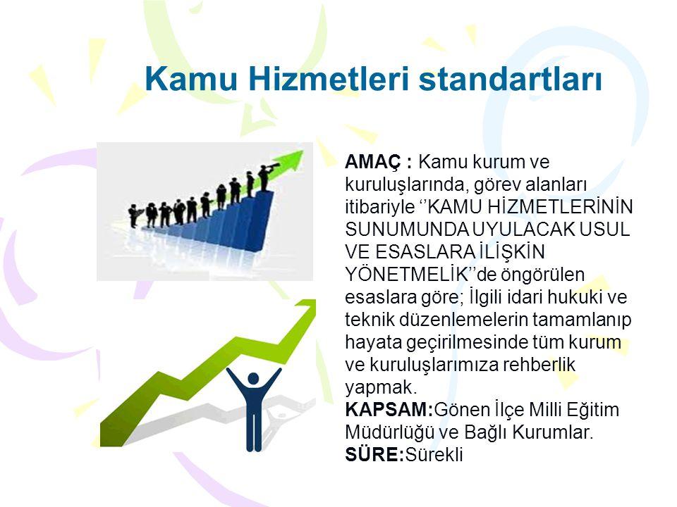 Kamu Hizmetleri standartları AMAÇ : Kamu kurum ve kuruluşlarında, görev alanları itibariyle ''KAMU HİZMETLERİNİN SUNUMUNDA UYULACAK USUL VE ESASLARA İ