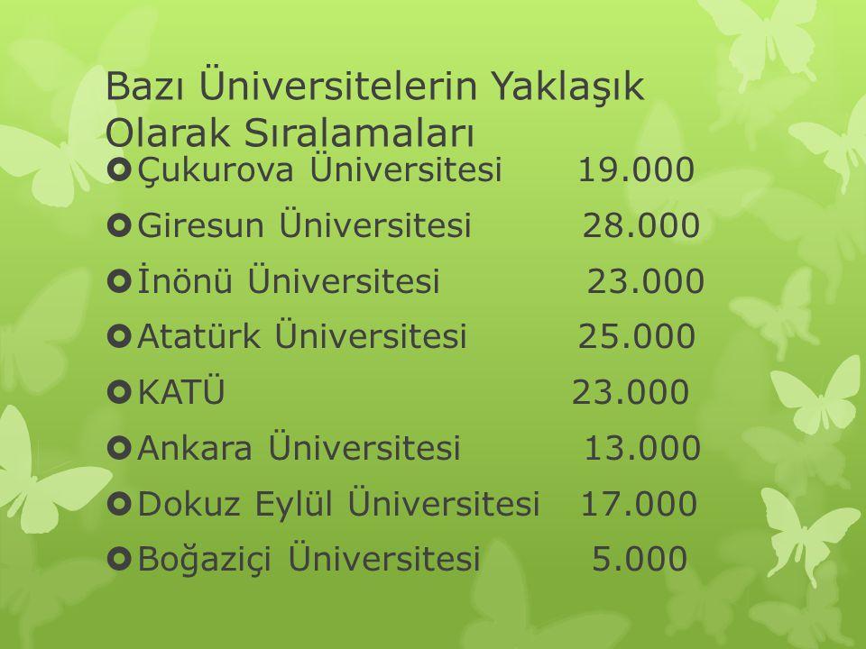 Bazı Üniversitelerin Yaklaşık Olarak Sıralamaları  Çukurova Üniversitesi 19.000  Giresun Üniversitesi 28.000  İnönü Üniversitesi 23.000  Atatürk Ü