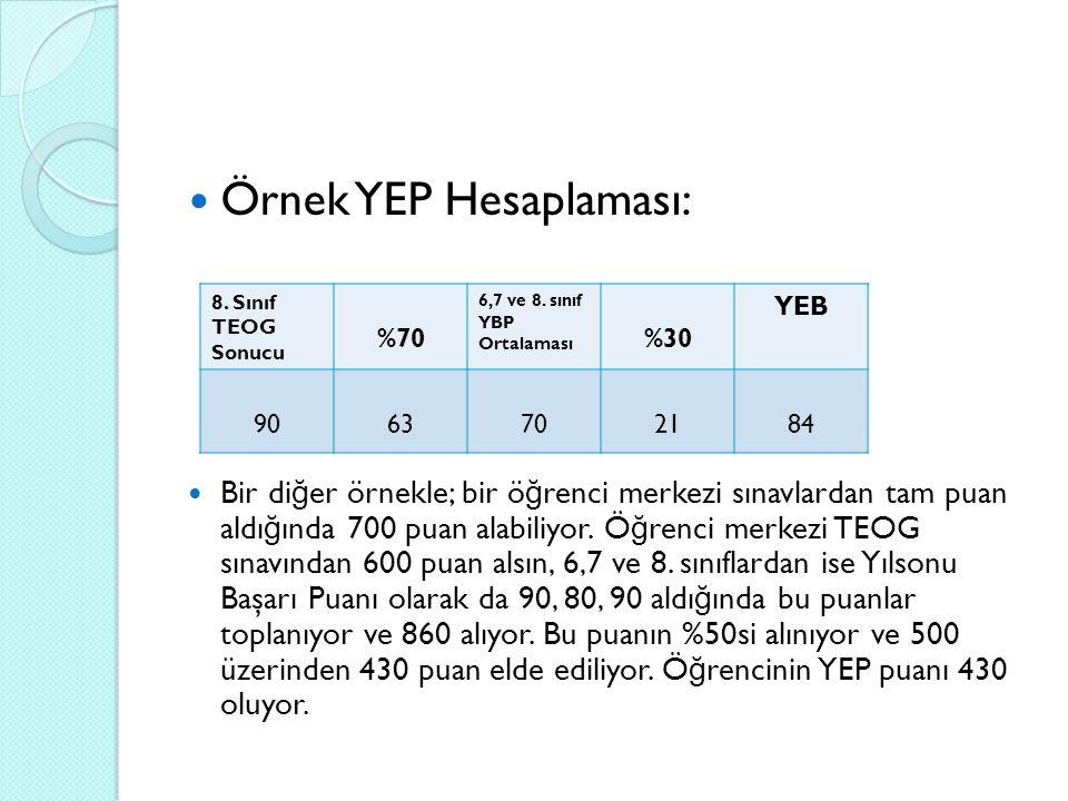 Örnek YEP Hesaplaması: Bir di ğ er örnekle; bir ö ğ renci merkezi sınavlardan tam puan aldı ğ ında 700 puan alabiliyor. Ö ğ renci merkezi TEOG sınavın