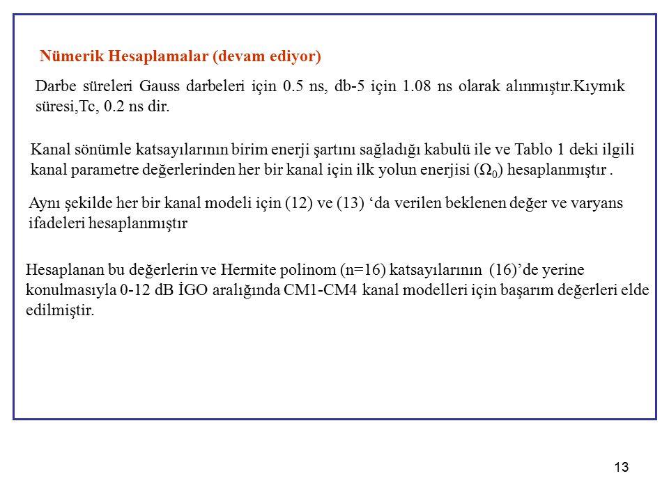 13 Darbe süreleri Gauss darbeleri için 0.5 ns, db-5 için 1.08 ns olarak alınmıştır.Kıymık süresi,Tc, 0.2 ns dir.