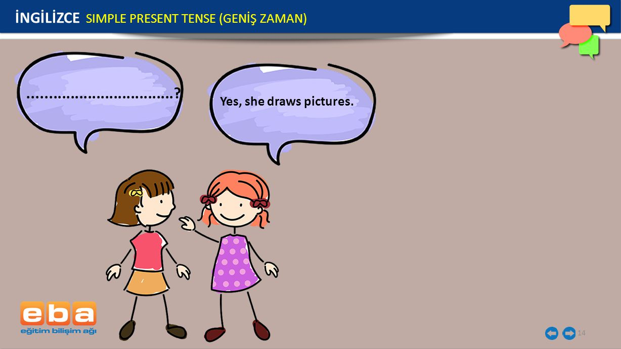 14 Yes, she draws pictures...................................? İNGİLİZCE SIMPLE PRESENT TENSE (GENİŞ ZAMAN)