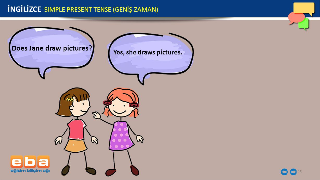 15 Does Jane draw pictures? Yes, she draws pictures. İNGİLİZCE SIMPLE PRESENT TENSE (GENİŞ ZAMAN)