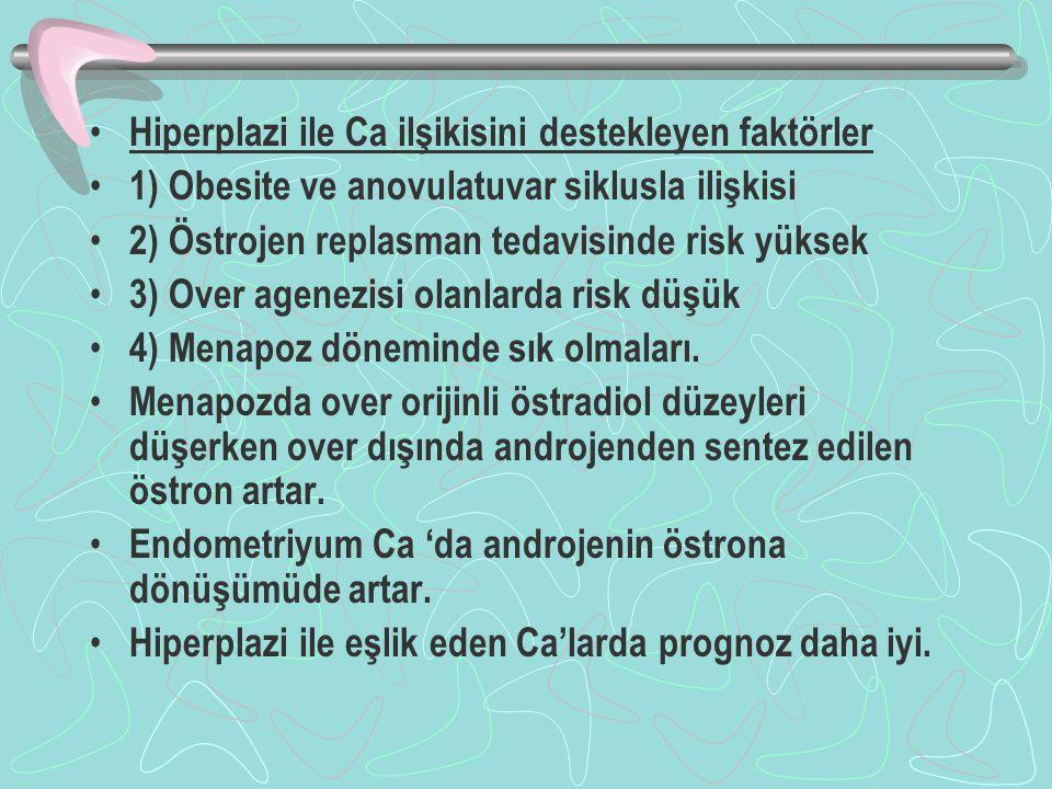Hiperplazi ile Ca ilşikisini destekleyen faktörler 1) Obesite ve anovulatuvar siklusla ilişkisi 2) Östrojen replasman tedavisinde risk yüksek 3) Over