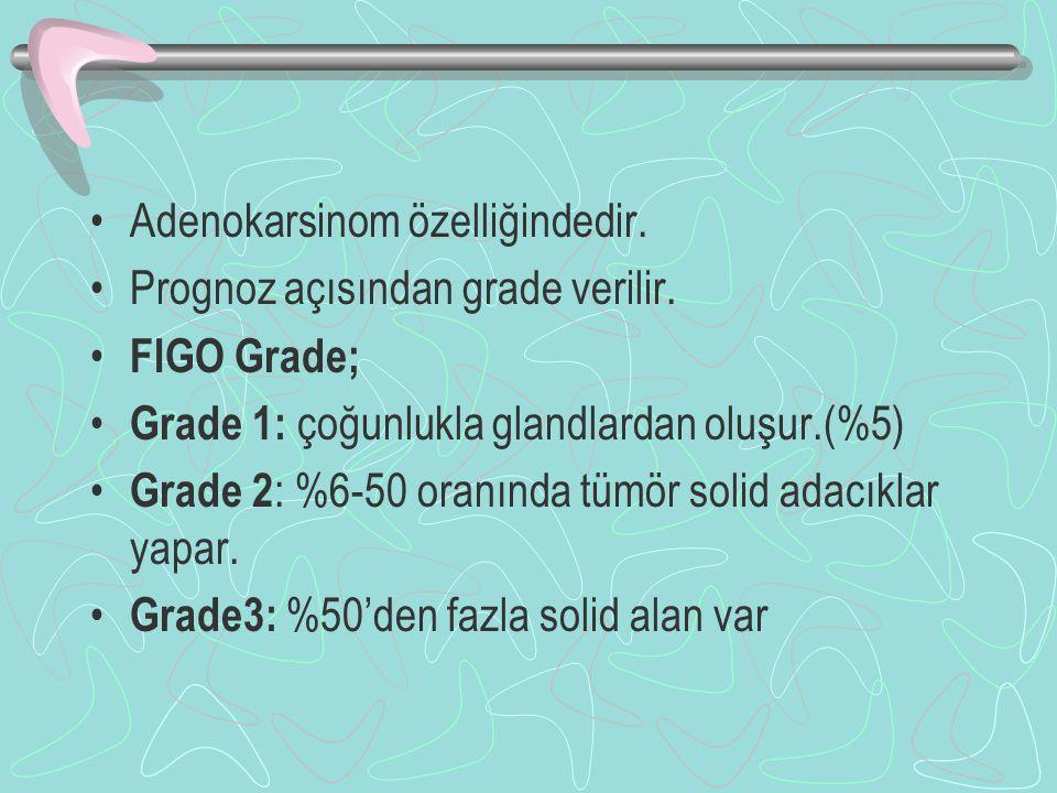 Adenokarsinom özelliğindedir. Prognoz açısından grade verilir. FIGO Grade; Grade 1: çoğunlukla glandlardan oluşur.(%5) Grade 2 : %6-50 oranında tümör