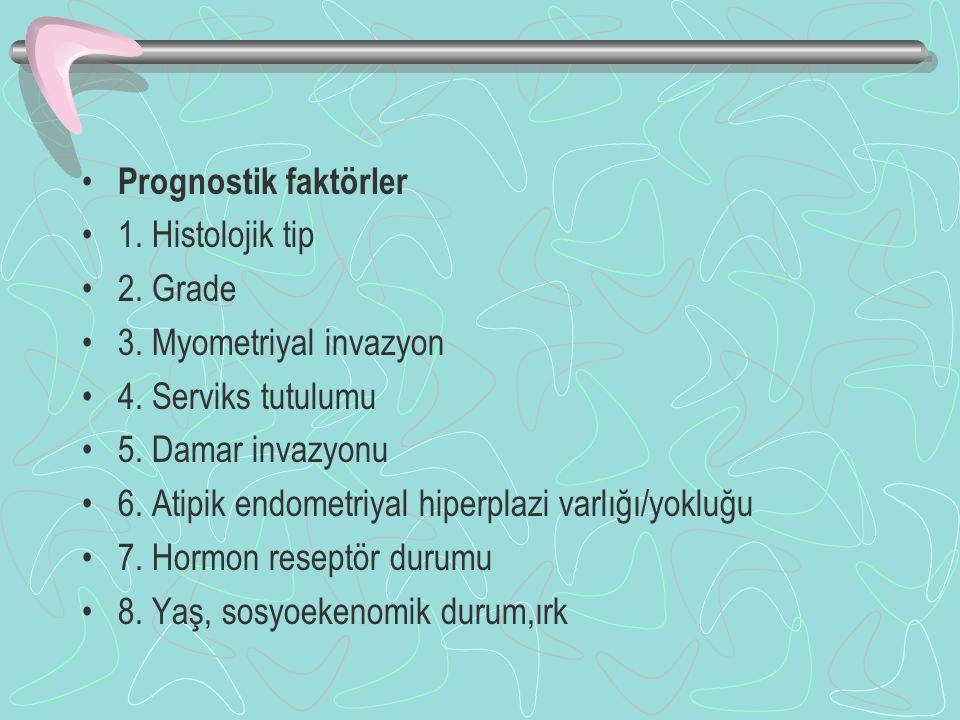Prognostik faktörler 1. Histolojik tip 2. Grade 3. Myometriyal invazyon 4. Serviks tutulumu 5. Damar invazyonu 6. Atipik endometriyal hiperplazi varlı