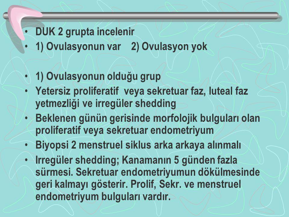 DUK 2 grupta incelenir 1) Ovulasyonun var 2) Ovulasyon yok 1) Ovulasyonun olduğu grup Yetersiz proliferatif veya sekretuar faz, luteal faz yetmezliği ve irregüler shedding Beklenen günün gerisinde morfolojik bulguları olan proliferatif veya sekretuar endometriyum Biyopsi 2 menstruel siklus arka arkaya alınmalı Irregüler shedding; Kanamanın 5 günden fazla sürmesi.