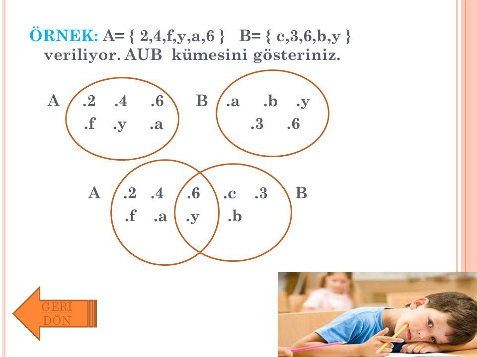 ÖRNEK: A= { 2,4,f,y,a,6 } B= { c,3,6,b,y } veriliyor. AUB kümesini gösteriniz. A.2.4.6 B.a.b.y.f.y.a.3.6 A.2.4.6.c.3 B.f.a.y.b GERİ DÖN