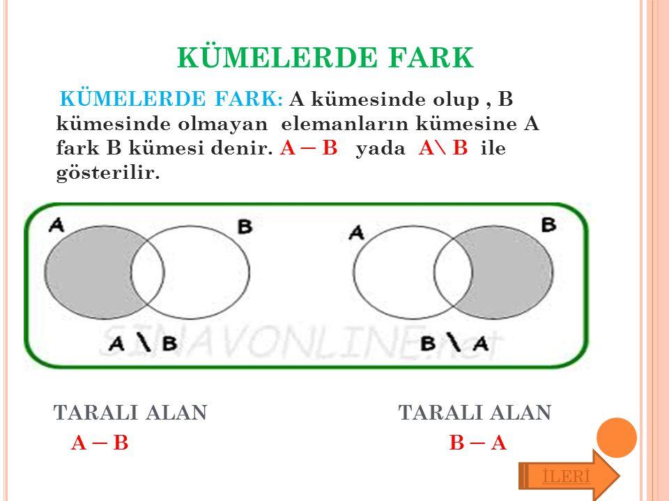 KÜMELERDE FARK KÜMELERDE FARK: A kümesinde olup, B kümesinde olmayan elemanların kümesine A fark B kümesi denir. A ─ B yada A\ B ile gösterilir. TARAL