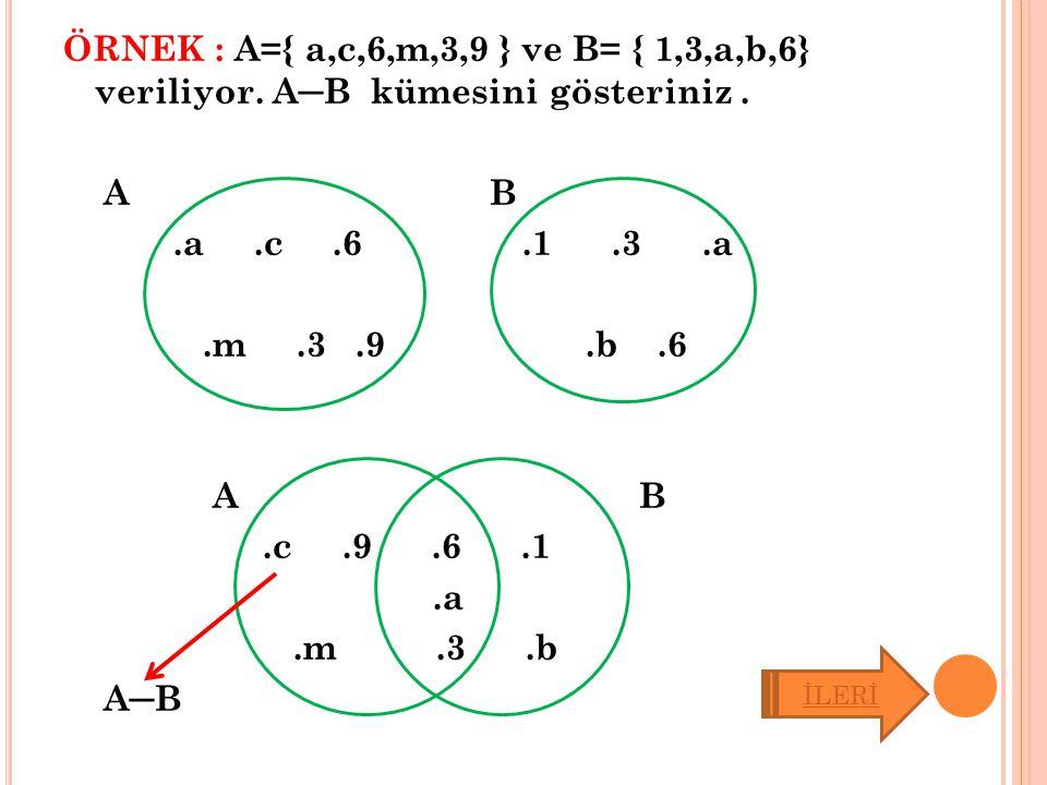 ÖRNEK : A={ a,c,6,m,3,9 } ve B= { 1,3,a,b,6} veriliyor. A─B kümesini gösteriniz. A B.a.c.6.1.3.a.m.3.9.b.6 A B.c.9.6.1.a.m.3.b A─B İLERİ