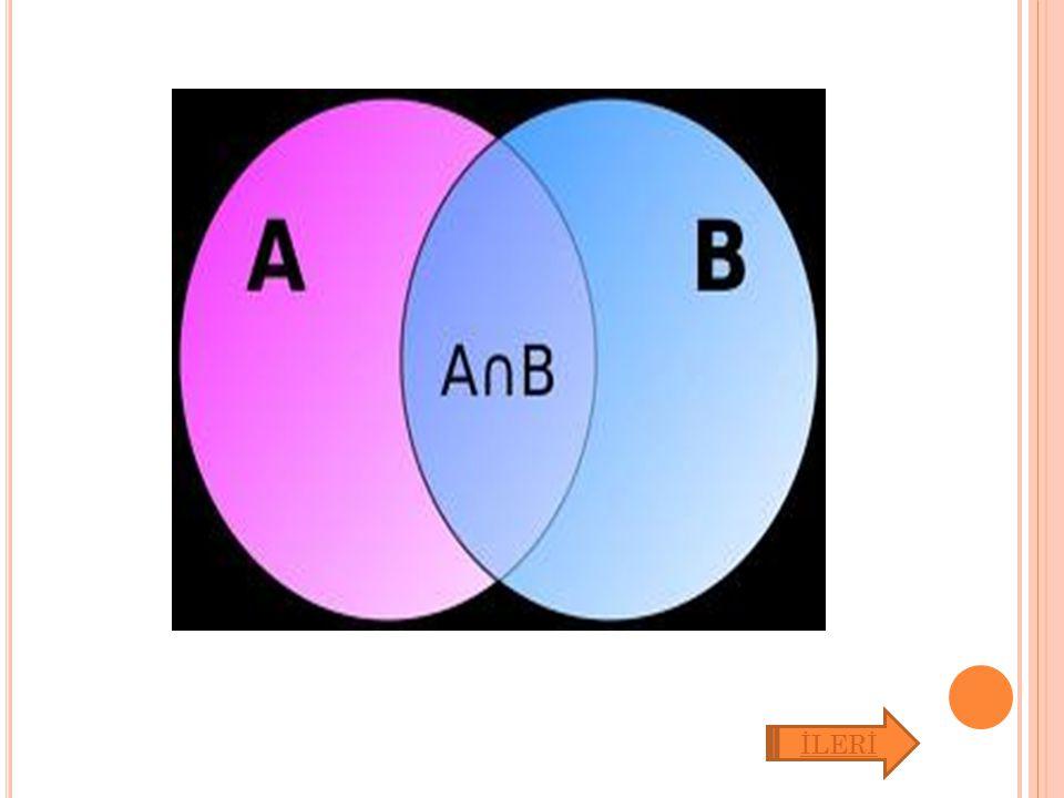 A B 1) A∩B= Ø A ile B ayrık kümelerdir. İLERİ