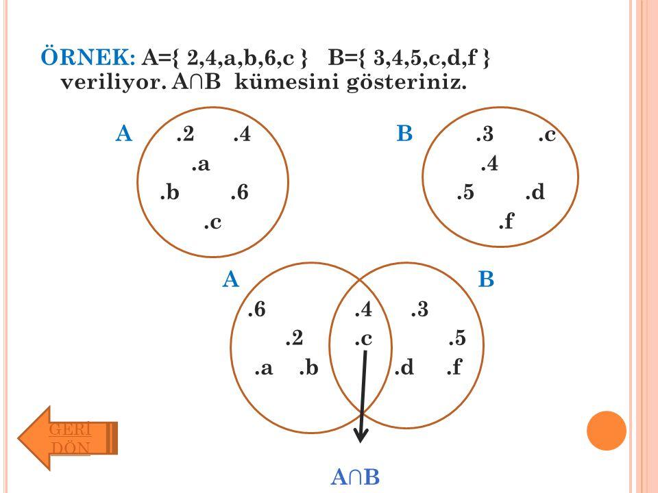 ÖRNEK: A={ 2,4,a,b,6,c } B={ 3,4,5,c,d,f } veriliyor. A∩B kümesini gösteriniz. A.2.4 B.3.c.a.4.b.6.5.d.c.f A B.6.4.3.2.c.5.a.b.d.f A∩B GERİ DÖN