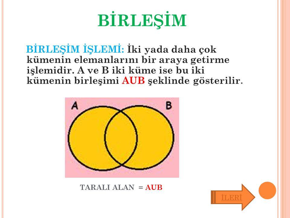 A B TARALI ALANLAR = AUB İLERİ