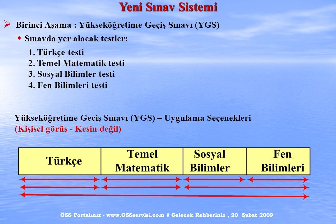 ÖSS Portalınız - www.OSSservisi.com # Gelecek Rehberiniz, 20 Şubat 2009 Yeni Sınav Sistemi  Birinci Aşama : Yükseköğretime Geçiş Sınavı (YGS)  Sınavda yer alacak testler: 1.