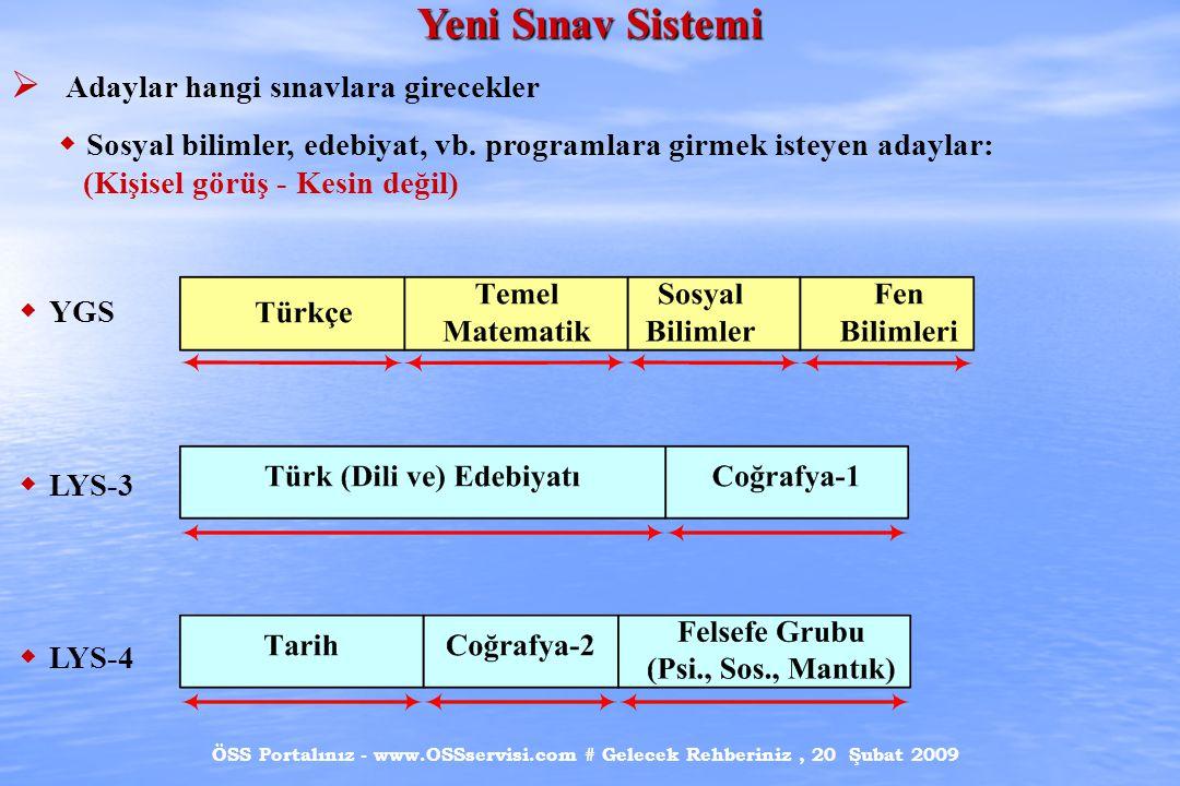 ÖSS Portalınız - www.OSSservisi.com # Gelecek Rehberiniz, 20 Şubat 2009 Yeni Sınav Sistemi  Adaylar hangi sınavlara girecekler  Sosyal bilimler, edebiyat, vb.